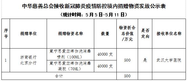 微信截图_20200512092032.png