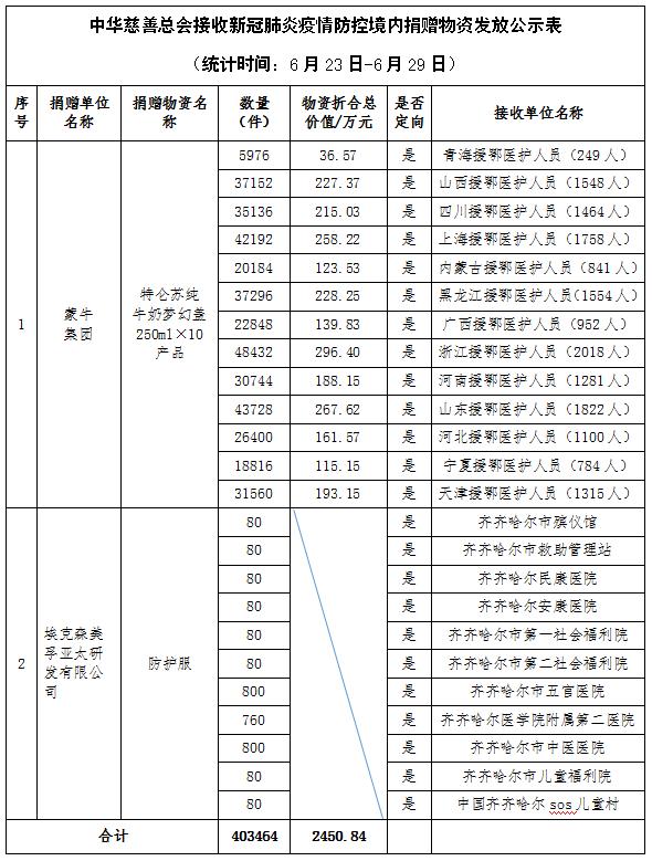微信截图_20200630095213.png